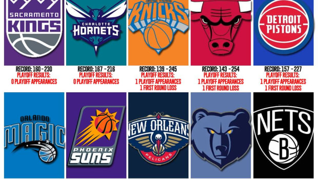 Top 10 Mediocre NBA Teams From The Last 5 Years: Sacramento Kings Didn't Have Much Success