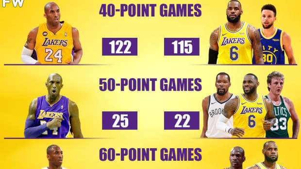 Kobe Bryant Recorded More 40-PT Games Than LeBron And Curry Combined, More 50-PT Games Than LeBron, Durant, Bird And More 60-PT Games Than Jordan And LeBron Combined