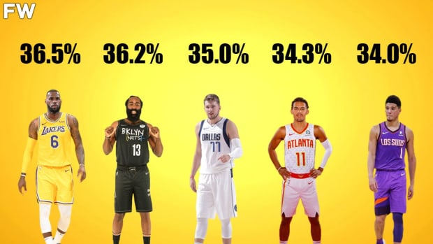 LeBron James Has Better 3PT% Than James Harden, Luka Doncic, Trae Young And Devin Booker