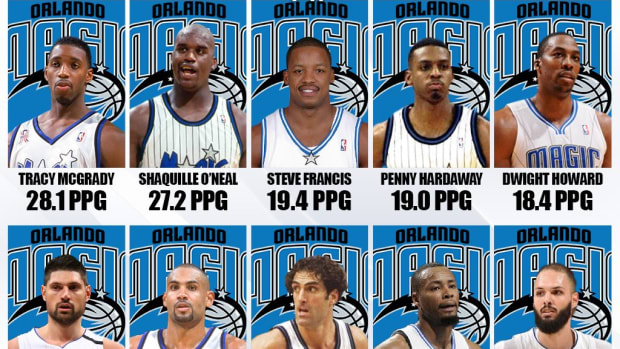 10 Best Scorers In Orlando Magic History: Tracy McGrady And Shaquille O'Neal Have No Competition