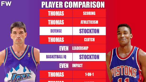 John Stockton vs. Isiah Thomas: Duel Of The Two Most Underrated Point Guards In NBA History