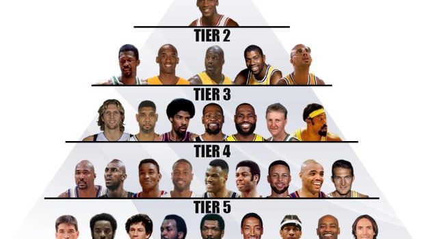 """NBA Fans Heated Debate On Controversial GOAT Pyramid: """"LeBron James On Tier 3 Destroys This List"""""""