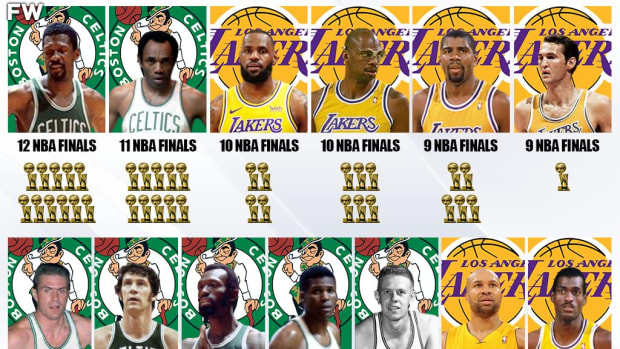 NBA Players With The Most Finals Appearances: Bill Russell Is The Lord Of The Rings