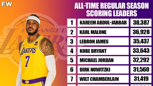 Carmelo Anthony Surpasses Moses Malone, Moves Into 9th On The NBA's All-Time Scoring List