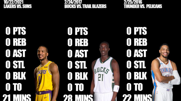 11 NBA Players Who Didn't Record A Stat While Playing Minimum 20 Minutes In A Game