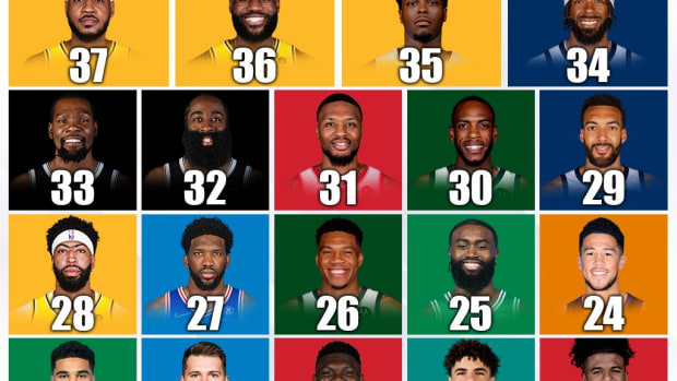 Ranking The Best NBA Player Per Age: From Luka And Zion To Durant And LeBron