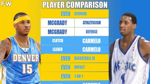 Ultimate Player Comparison: Carmelo Anthony vs. Tracy McGrady (Breakdown)