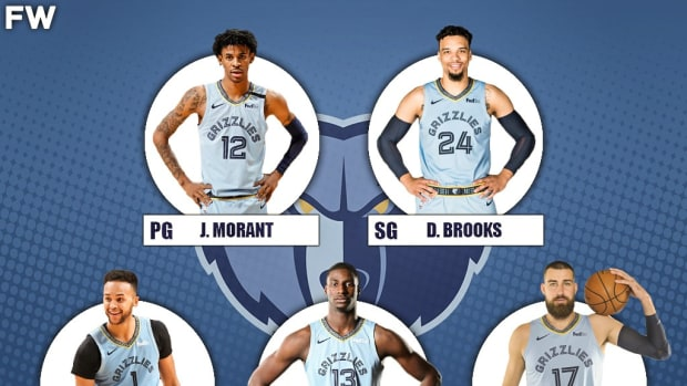 The 2020-21 Projected Starting Lineup For The Memphis Grizzlies