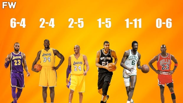 Ranking The 15 Greatest Players Ever If Their Finals Records Are Reversed: Elgin Baylor Is The GOAT