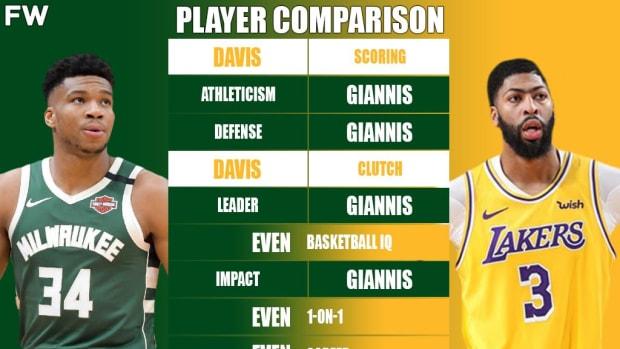 Full Player Comparison: Giannis Antetokounmpo vs. Anthony Davis (Breakdown)