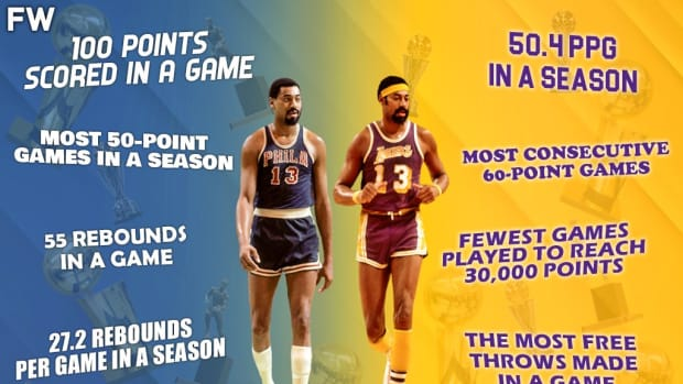All The Records Held By Wilt Chamberlain