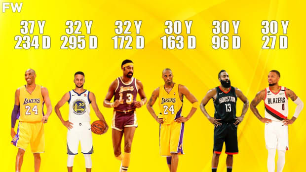 10 Oldest NBA Players To Score 60+ Points In A Game