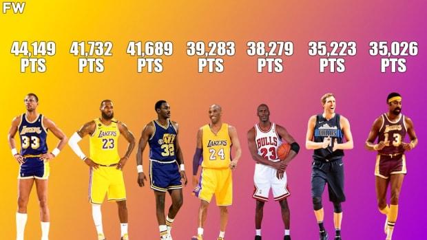 Best playoff and regular season combined scorers