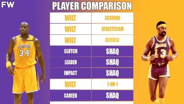 Full Player Comparison: Shaquille O'Neal vs. Wilt Chamberlain (Breakdown)