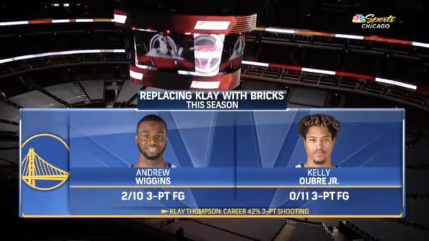 (via NBC Sports Chicago)