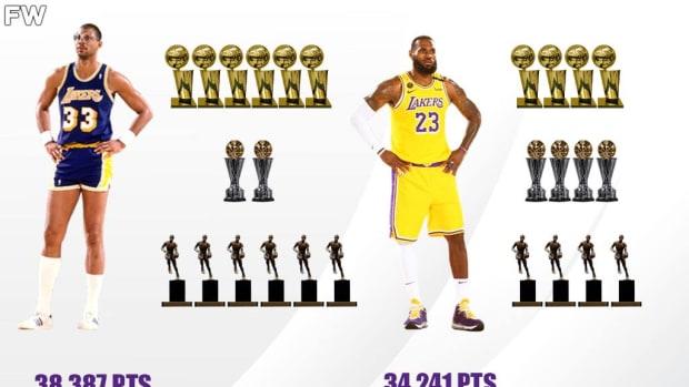 The Battle Of GOATs: Kareem Abdul Jabbar vs. LeBron James (Career Comparison)