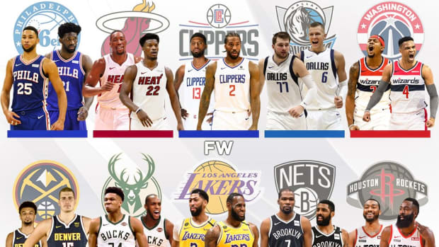 Ranking The Best Duos For The 2020-2021 NBA Season