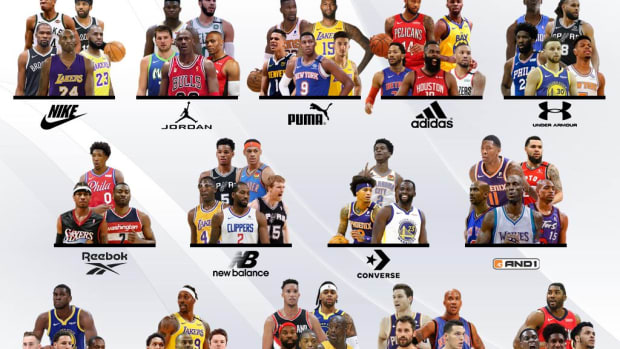 The Best NBA Players For Every Basketball Shoes Brand