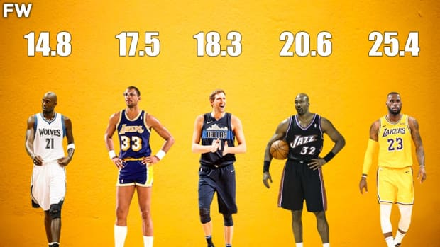 Most Points Per Game In Year 18 In NBA History
