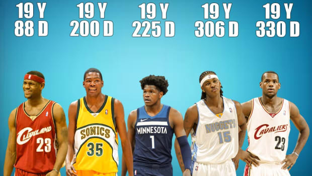 10 Youngest NBA Players To Score 40+ Points In A Single Game