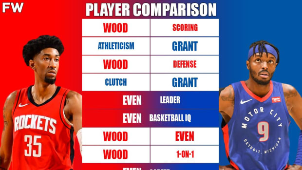 Who Is The Most Improved Player? Christian Wood vs. Jerami Grant (Full Player Comparison)