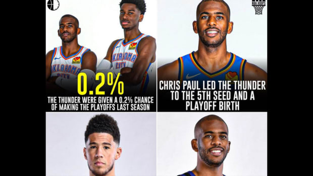 The Chris Paul Effect: Led The OKC Thunder To The Playoffs With 0.2% Chances; Took The Suns From 10th To 2nd In The West