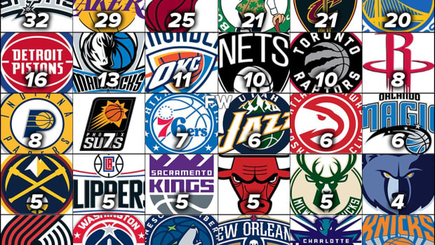 Since 2000, The Spurs Have Won 32 Playoffs Series. The Lakers Have Won 29. The Knicks Are The Worst Team; They Have Won Only 1 Playoff Series.