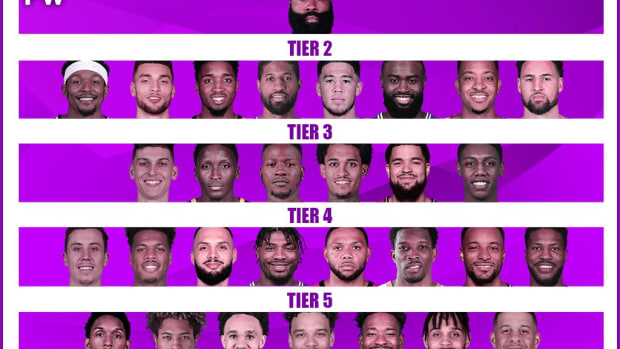 Ranking The Best NBA Shooting Guards By Tiers