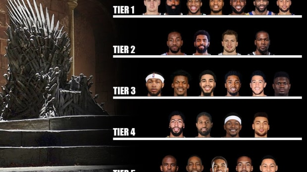 Current NBA Players Hierarchy: LeBron, Jokic, Harden, Giannis, Embiid, Lillard, And Curry Are Competing For The Throne