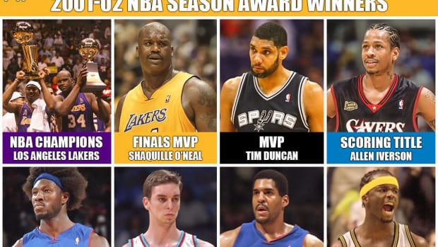 2002 NBA Season Was One To Remember: Lakers Three Peat, Shaq O'Neal Wins Finals MVP, Tim Duncan Wins MVP, Ben Wallace Wins DPOY
