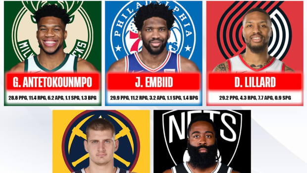 Who Is The 2021 NBA MVP: Only 5 Players Have Real Chances To Win The Award