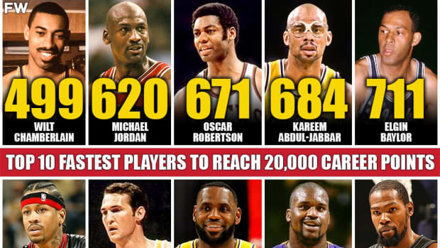 Top 10 Fastest Players To Reach 20,000 Career Points