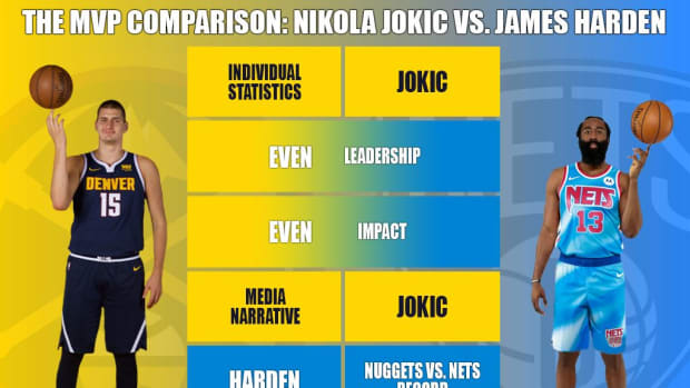 Who Is The 2021 NBA MVP: Nikola Jokic vs. James Harden (Full Comparison)