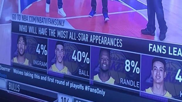 (via @NBACentral)