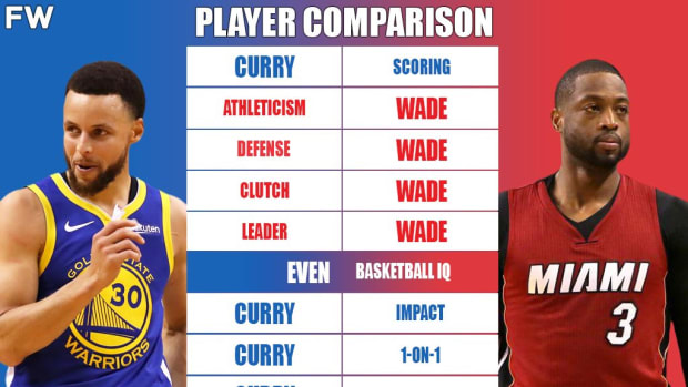 Stephen Curry vs. Dwyane Wade: Who Is The Better Player And Who Has The Better Career?