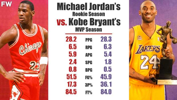 Rookie Michael Jordan vs. MVP Kobe Bryant: Did The GOAT Have A Better Rookie Season Than Kobe's MVP Season?