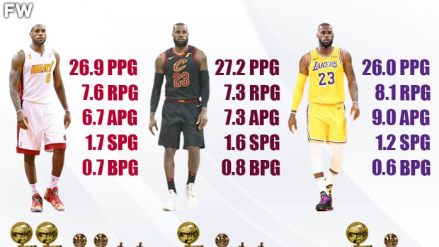 Which Version Of The LeBron James Was Best: Comparing LeBron James In Miami, Cleveland, And Los Angeles