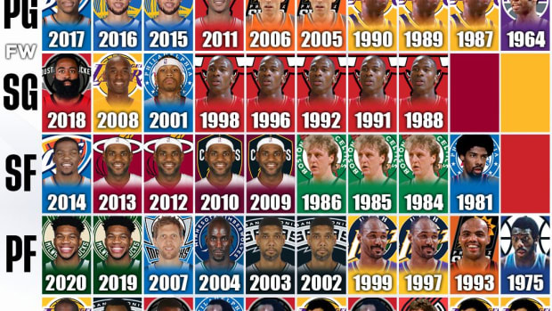 Last 10 NBA MVPs Per Position: Shaq Was The Last Center To Win The MVP 21 Years Ago