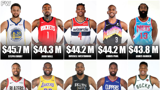 10 Highest-Paid NBA Stars For The 2021-2022 Season
