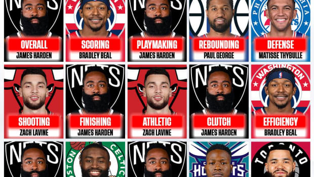 NBA Shooting Guards By Category: James Harden Doesn't Have Competition