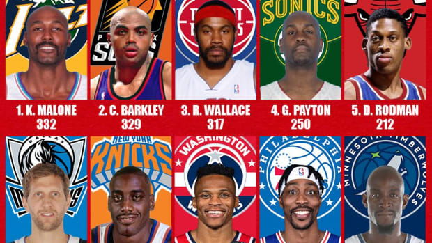 The 20 Players With The Most Technical Fouls In NBA History