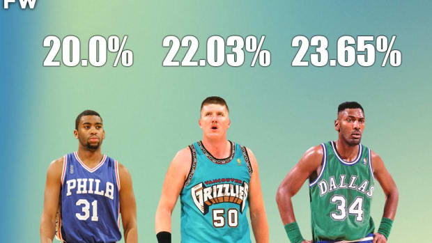 The 10 Players With The Worst Winning Percentage In NBA History