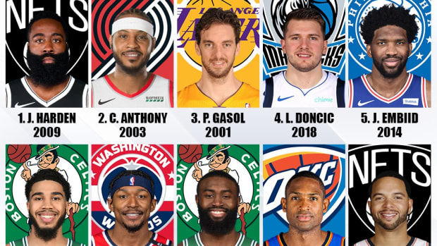 Ranking The Last 20 No. 3 Overall Picks: James Harden Leads A Talented Group With Luka Doncic And Jayson Tatum