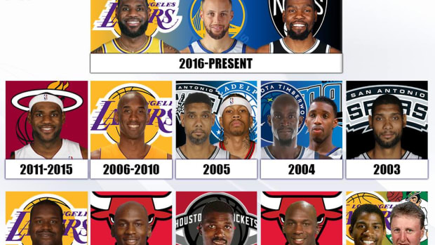 Faces Of The NBA Since 1980: From Magic, Bird And Jordan To LeBron, Steph And Durant