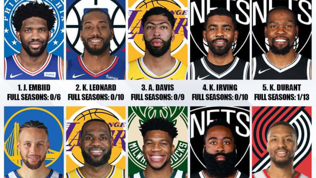 Among The Top-10 NBA Superstars, Who Is The Most Injury Prone?