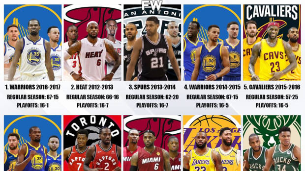 Ranking The Top 10 Best NBA Championship Teams In The Last 10 Years