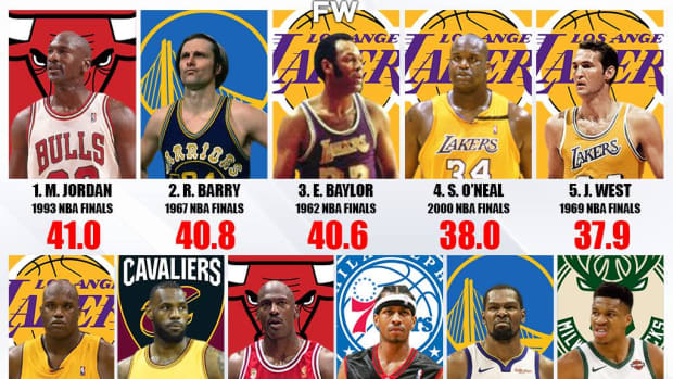 10 NBA Players With The Most Points Per Game In A Single Finals Series