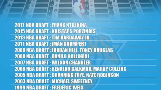 The New York Knicks Have Not Re-Signed Their Last 18 First-Round Picks From The NBA Draft
