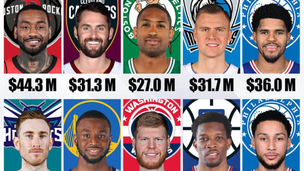 Ranking The 10 Worst Contracts For The 2021-22 NBA Season