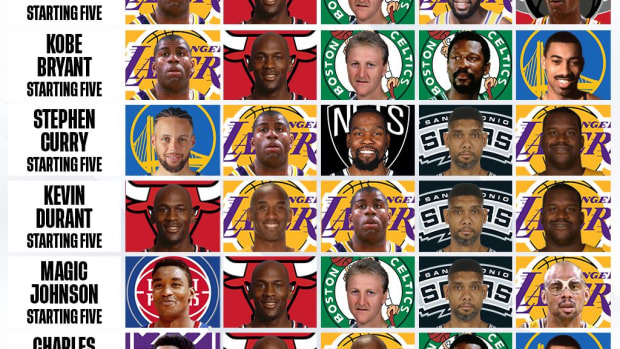 NBA Legends And Players Share Their Top 5 Greatest Players And All-Time Starting Five